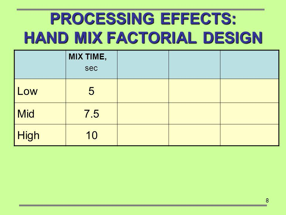 PROCESSING EFFECTS: HAND MIX FACTORIAL DESIGN
