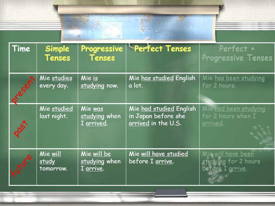 Perfect + Progressive Tenses