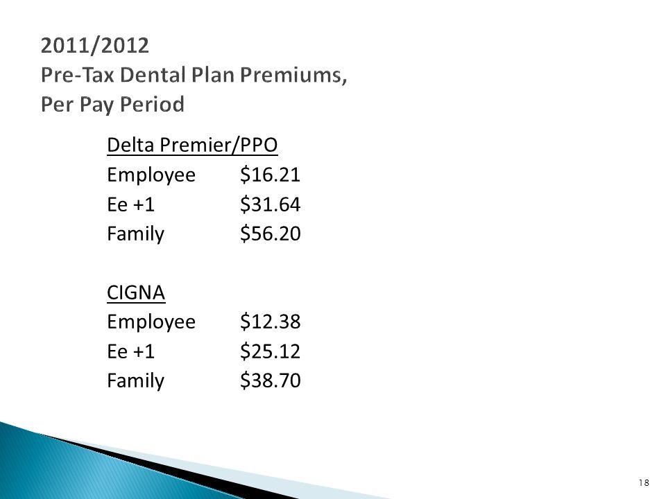 2011/2012 Pre-Tax Dental Plan Premiums, Per Pay Period