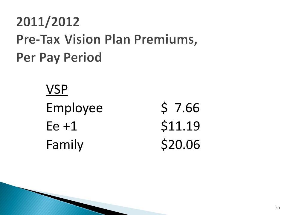 2011/2012 Pre-Tax Vision Plan Premiums, Per Pay Period
