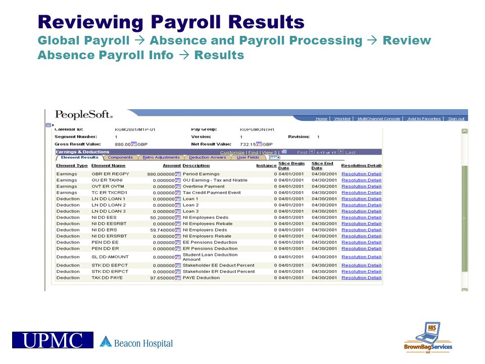 Reviewing Payroll Results Global Payroll  Absence and Payroll Processing  Review Absence Payroll Info  Results