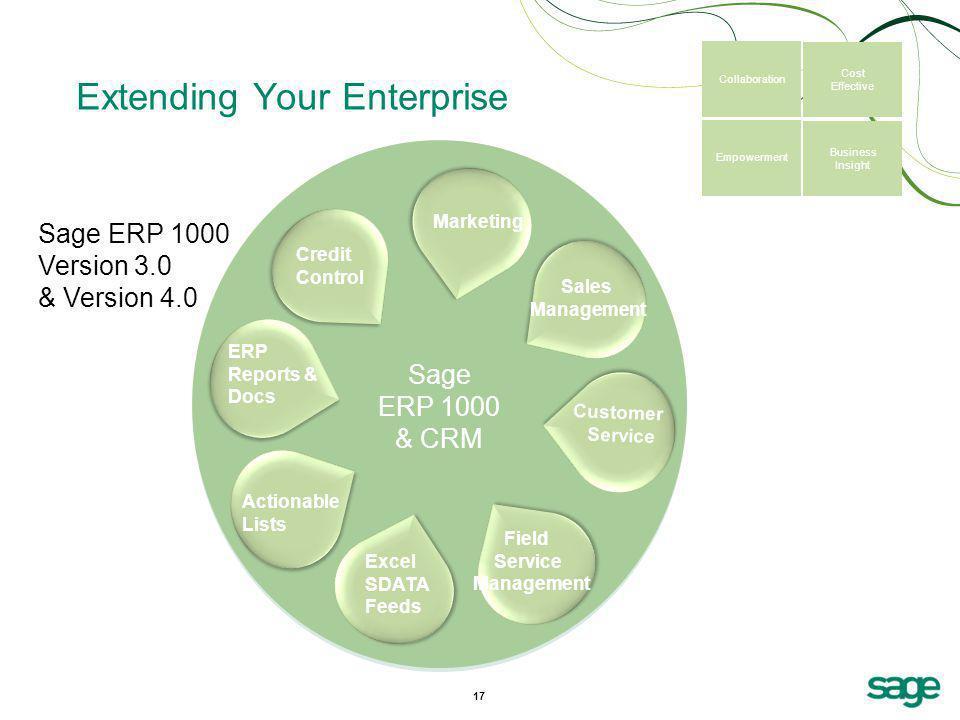 Extending Your Enterprise