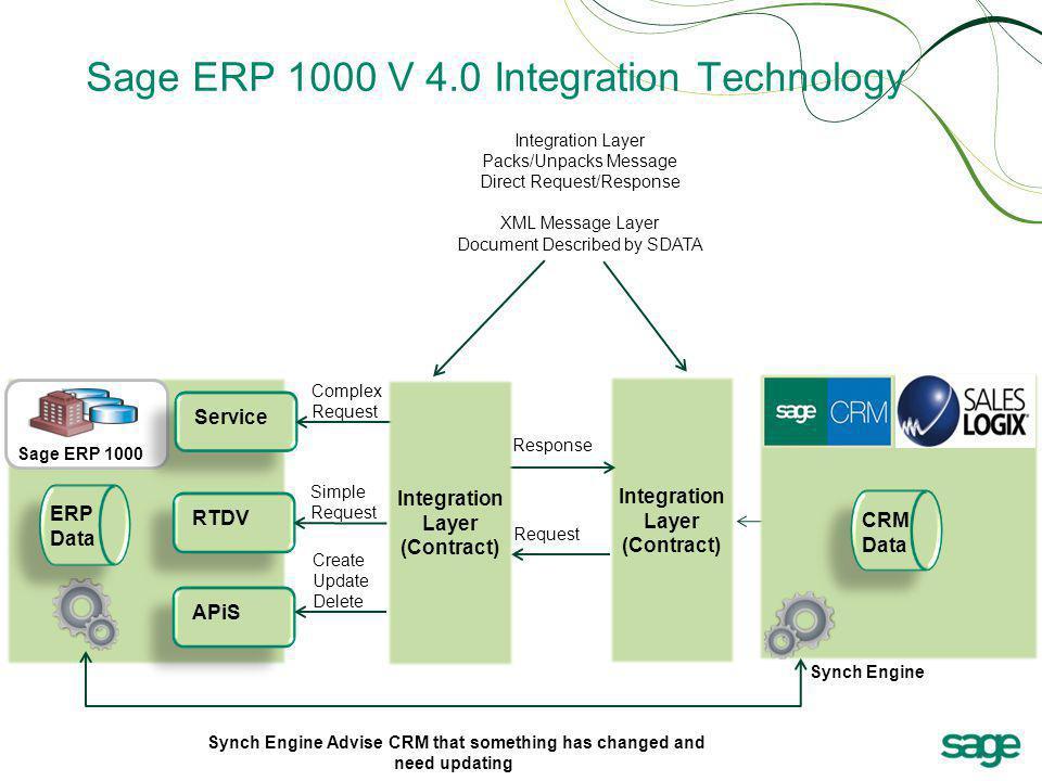 Sage ERP 1000 V 4.0 Integration Technology