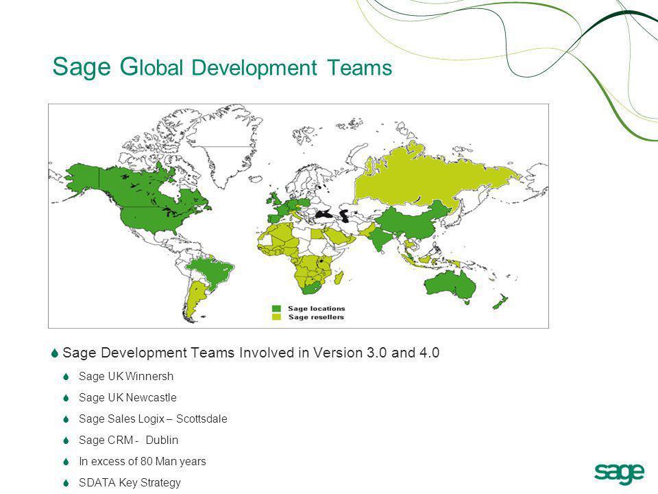 Sage Global Development Teams