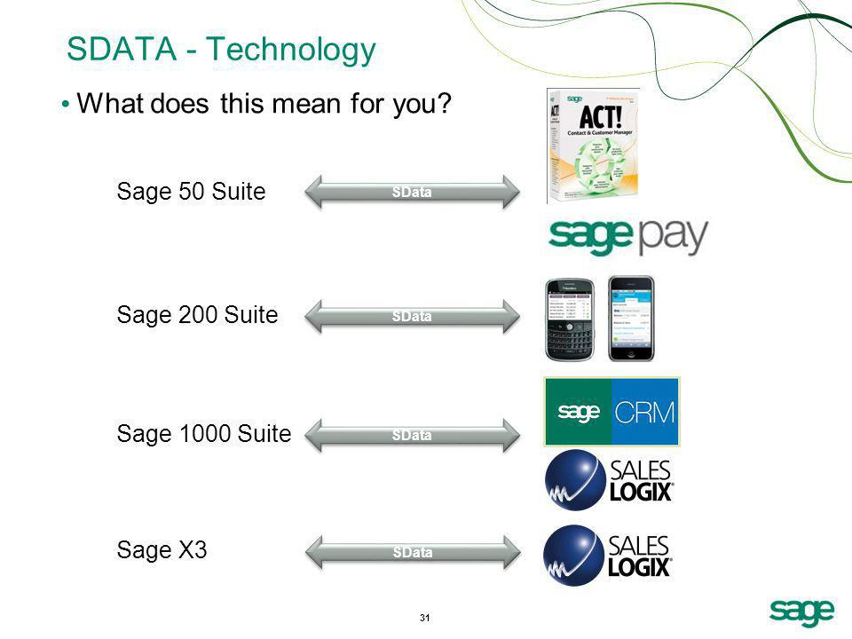SDATA - Technology What does this mean for you Sage 50 Suite