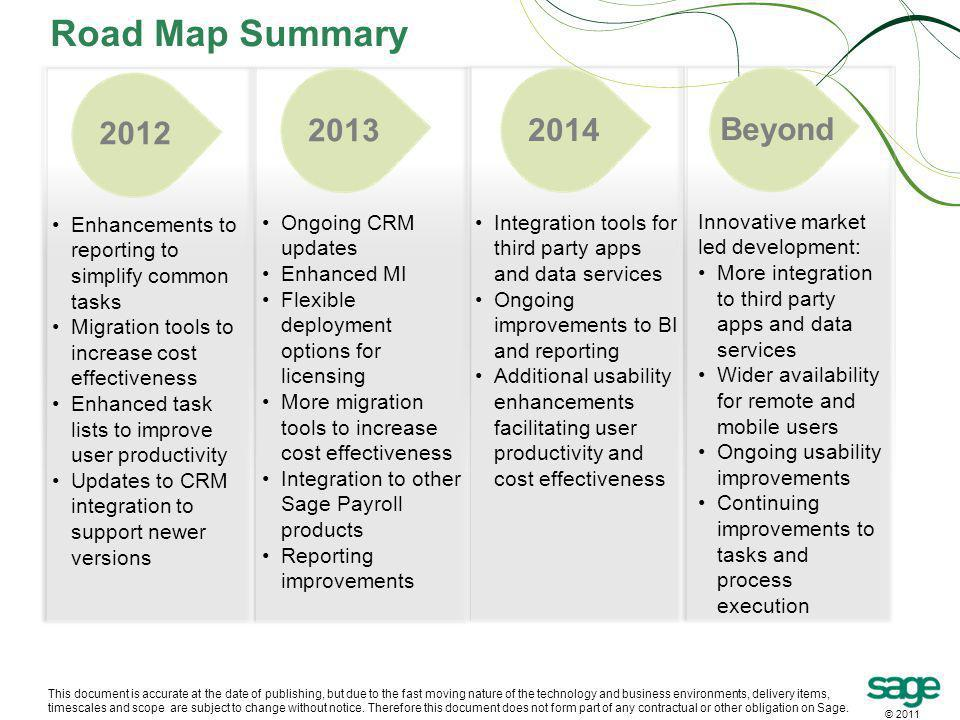 Road Map Summary 2012 2013 2014 Beyond Beyond