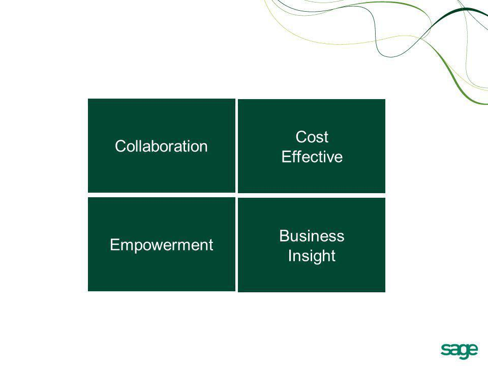 Collaboration Cost Effective Empowerment Business Insight