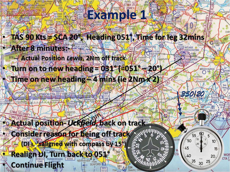 Example 1 TAS 90 Kts = SCA 20°, Heading 051°, Time for leg 32mins. After 8 minutes:- Actual Position Lewis, 2Nm off track.