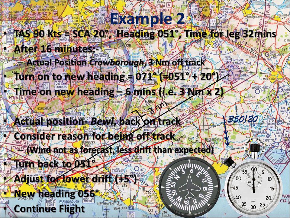 Example 2 TAS 90 Kts = SCA 20°, Heading 051°, Time for leg 32mins