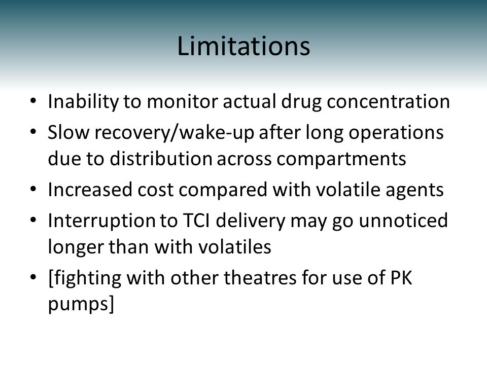 Limitations Inability to monitor actual drug concentration