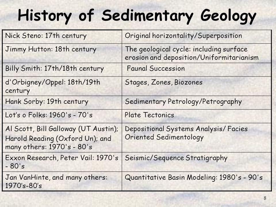 History of Sedimentary Geology