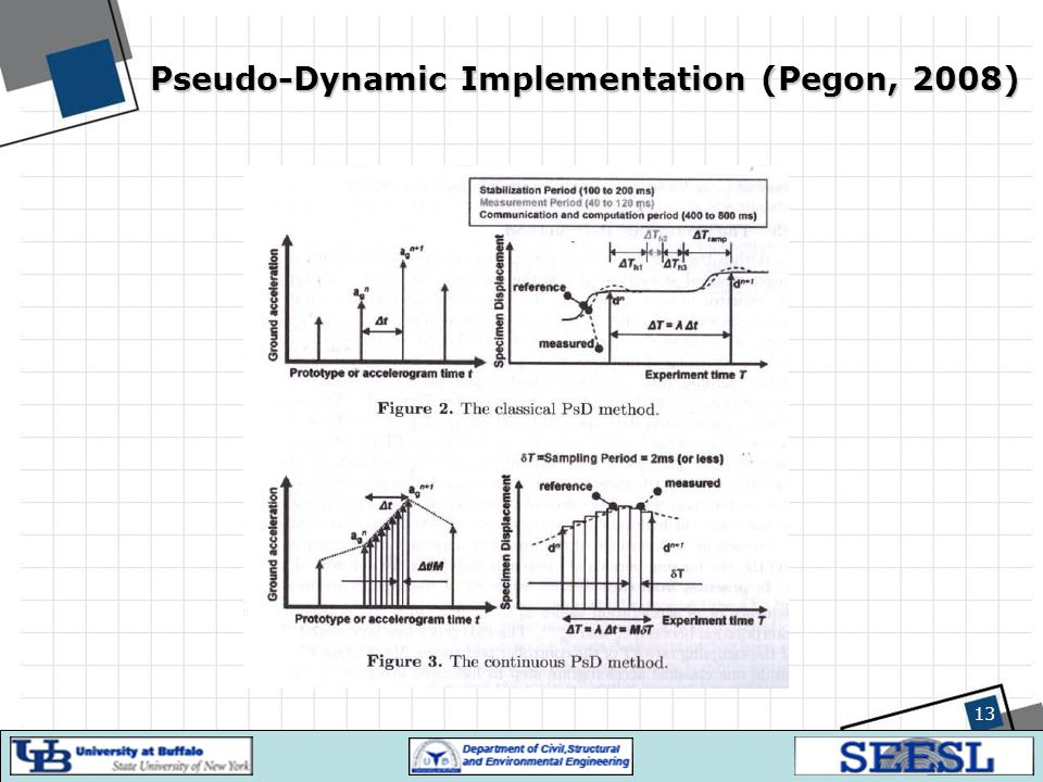 Pseudo-Dynamic Implementation (Pegon, 2008)