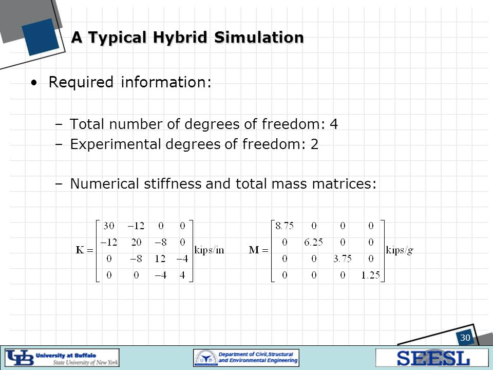 A Typical Hybrid Simulation