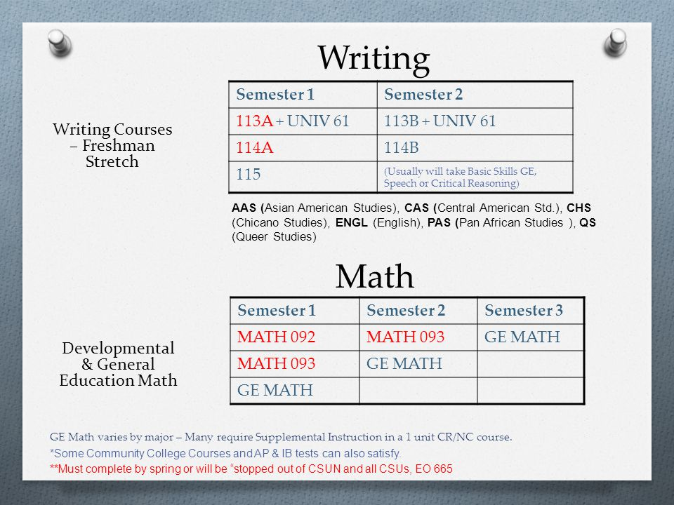 Writing Math Writing Courses – Freshman Stretch