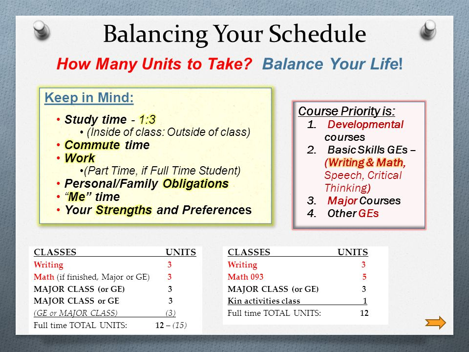 Balancing Your Schedule