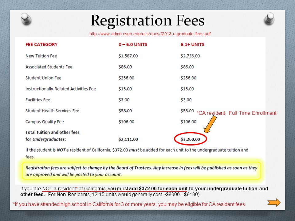 Registration Fees *CA resident, Full Time Enrollment
