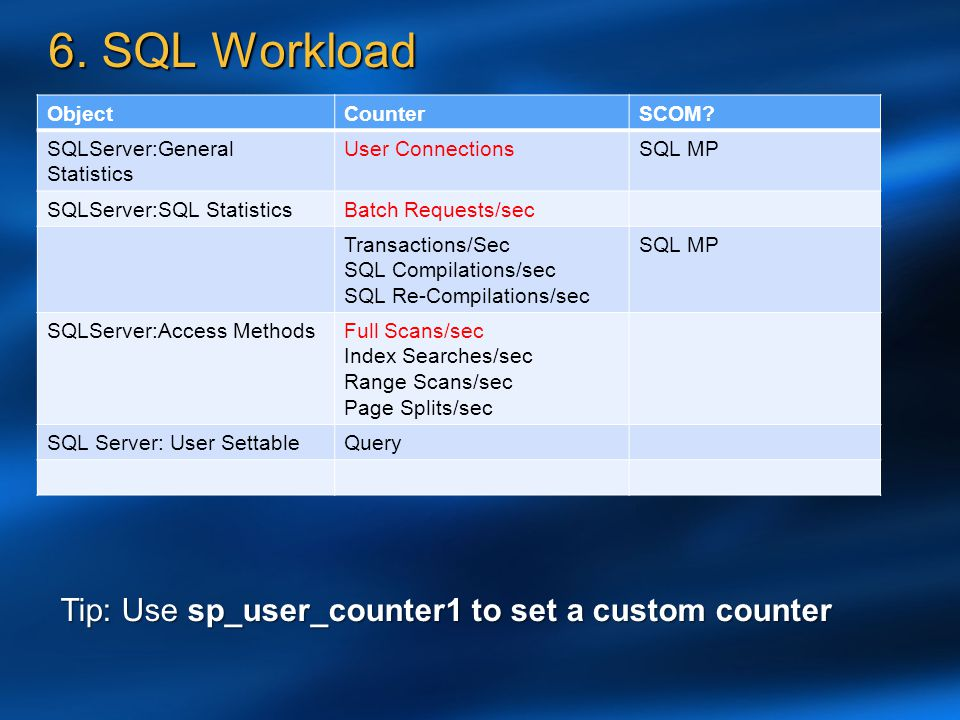 6. SQL Workload Tip: Use sp_user_counter1 to set a custom counter