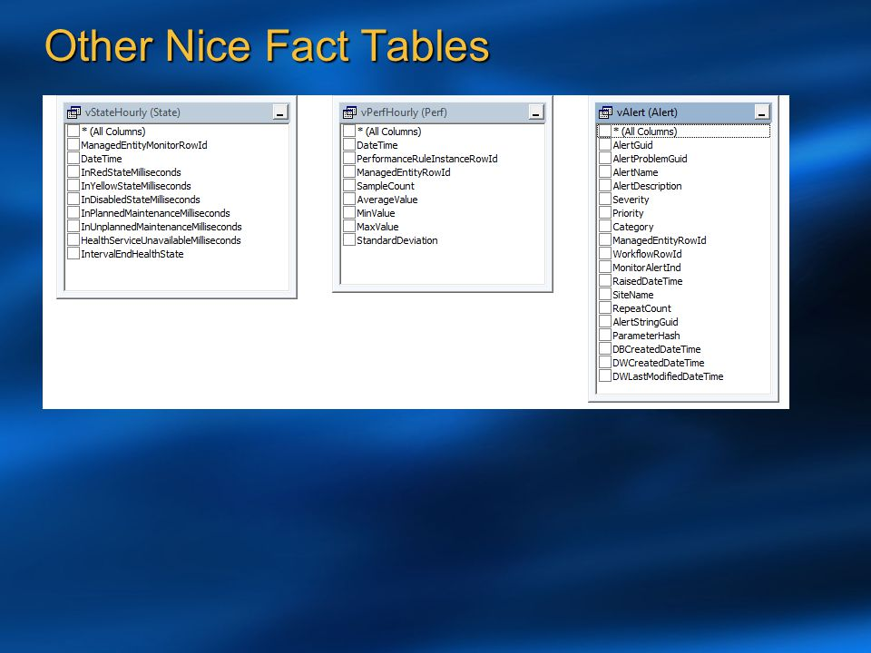 Other Nice Fact Tables
