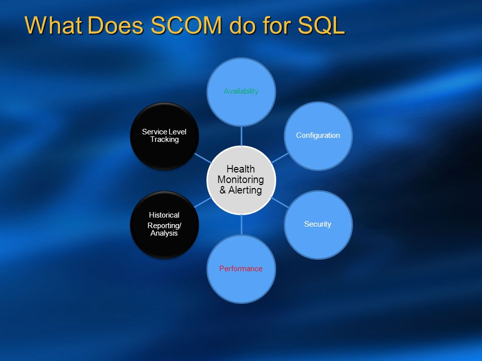 What Does SCOM do for SQL