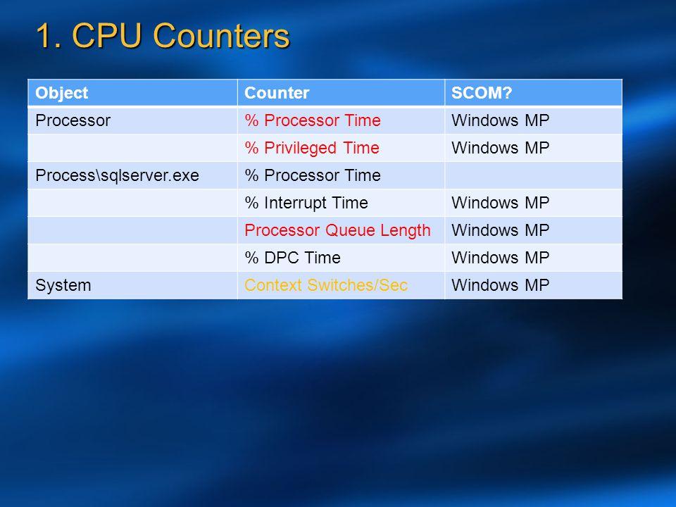 1. CPU Counters Object Counter SCOM Processor % Processor Time