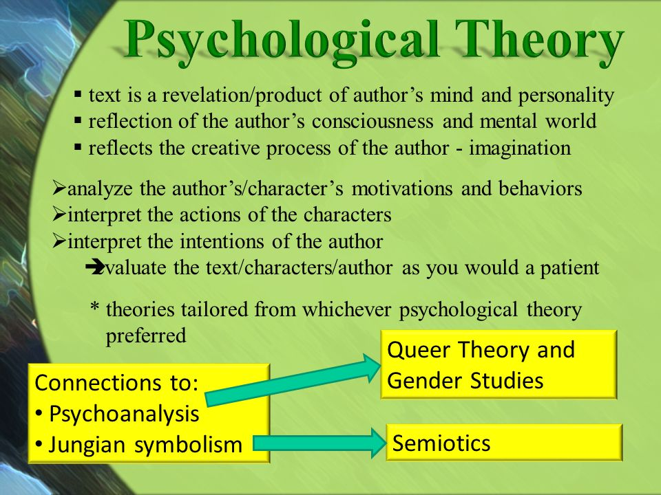 Psychological Theory Queer Theory and Gender Studies Connections to: