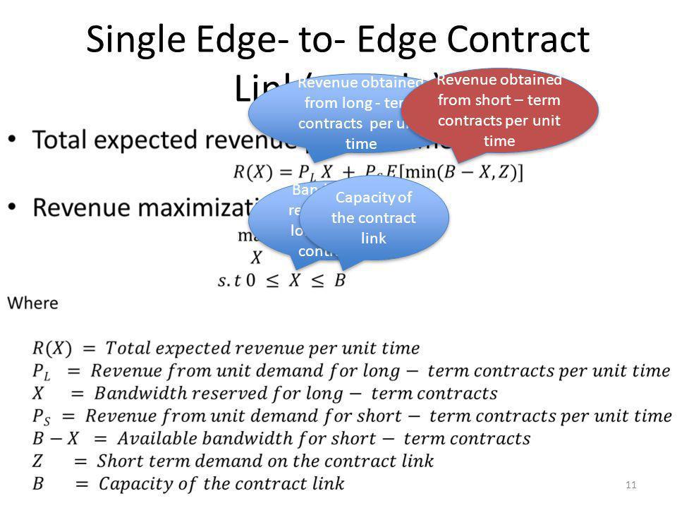Single Edge- to- Edge Contract Link(contd..)