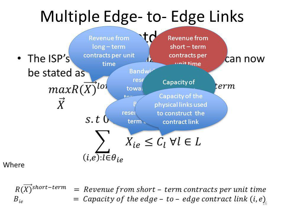 Multiple Edge- to- Edge Links (contd..)