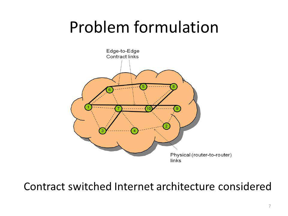 Contract switched Internet architecture considered