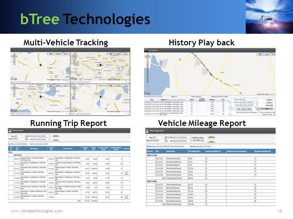 Multi-Vehicle Tracking Vehicle Mileage Report