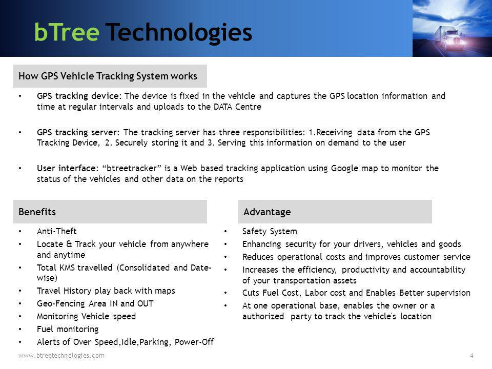 bTree Technologies How GPS Vehicle Tracking System works Benefits