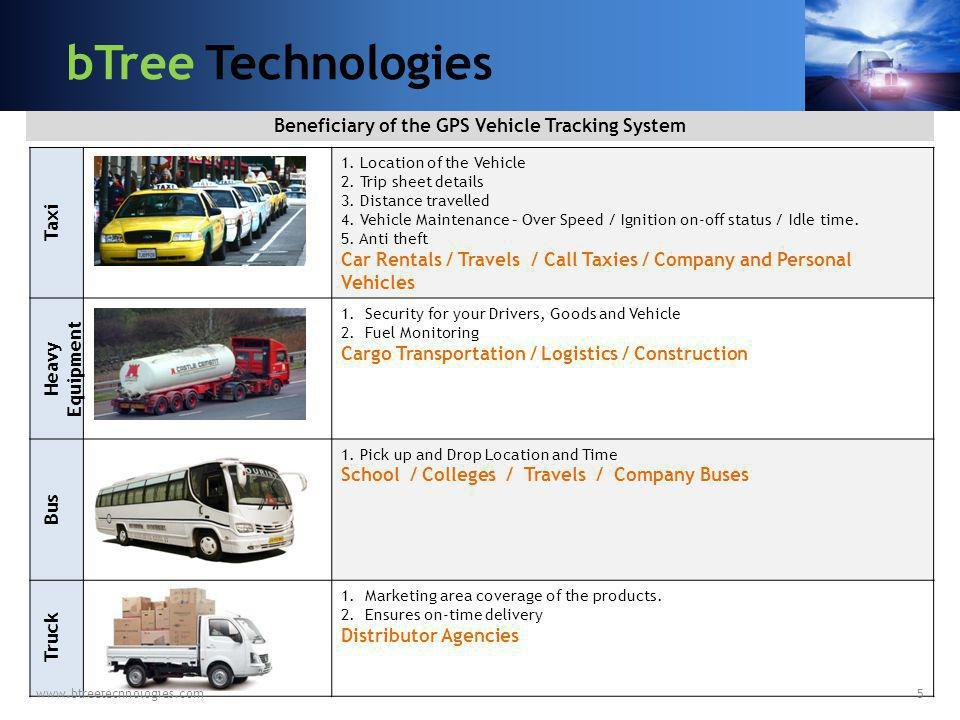 Beneficiary of the GPS Vehicle Tracking System