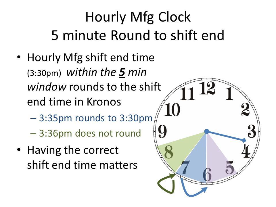 Hourly Mfg Clock 5 minute Round to shift end