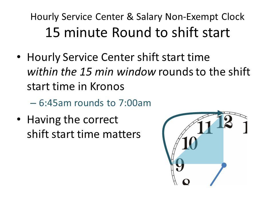 Having the correct shift start time matters
