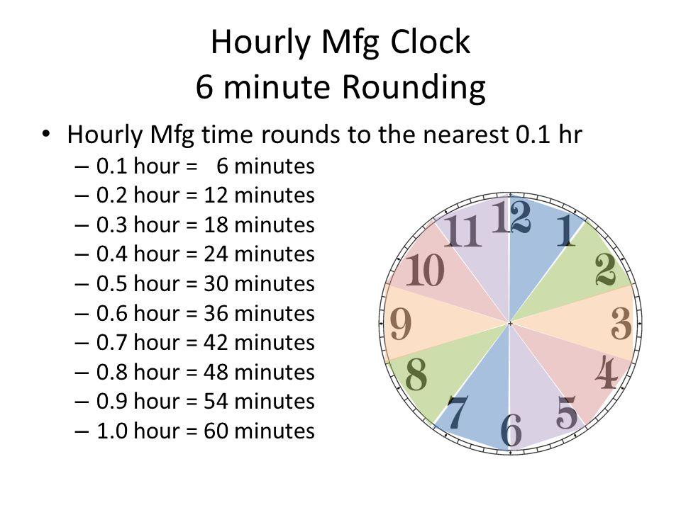 Hourly Mfg Clock 6 minute Rounding