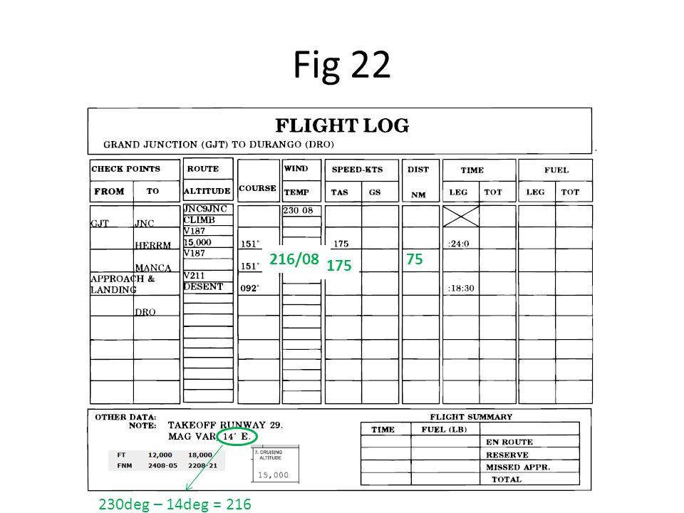 Fig 22 216/08 75 175 230deg – 14deg = 216