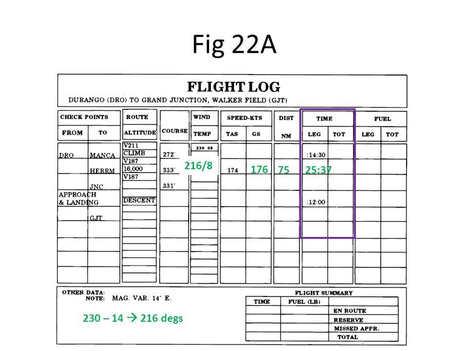 Fig 22A 216/8 176 75 25:37 230 – 14  216 degs