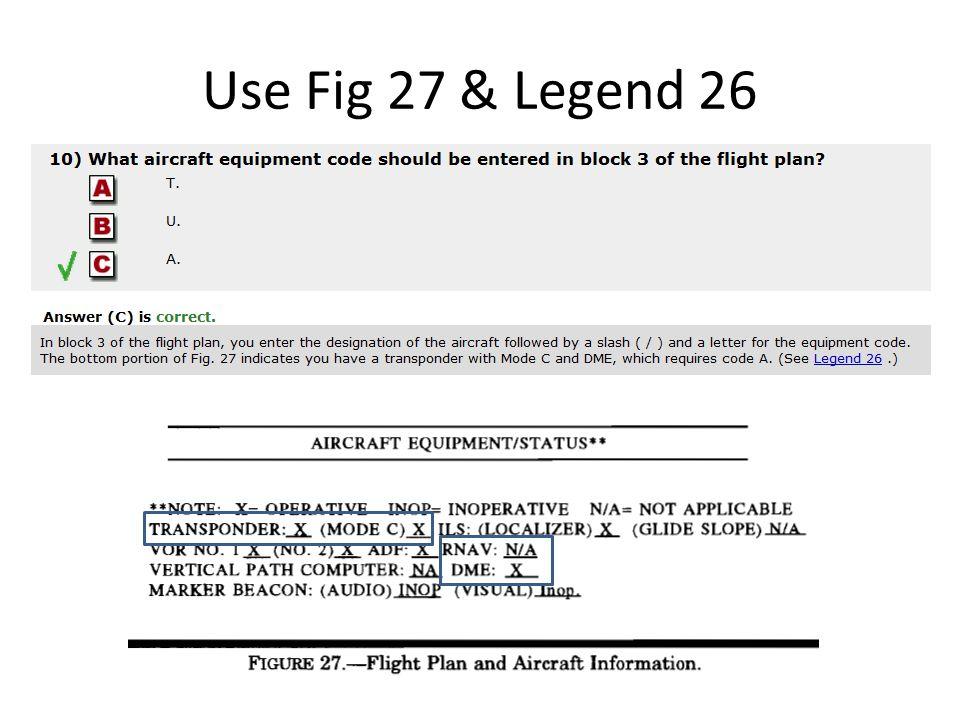 Use Fig 27 & Legend 26