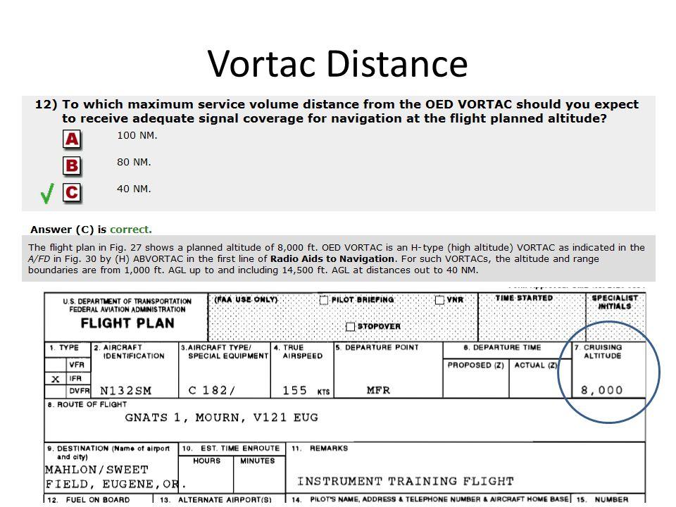 Vortac Distance