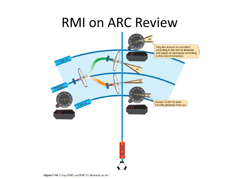 RMI on ARC Review