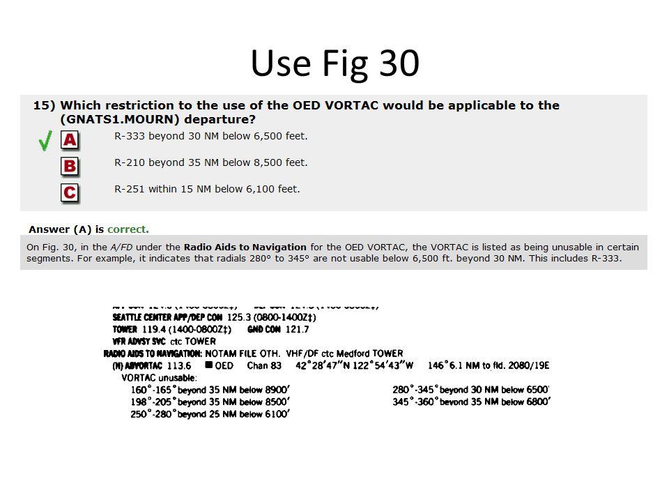 Use Fig 30