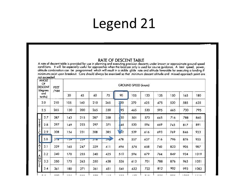 Legend 21
