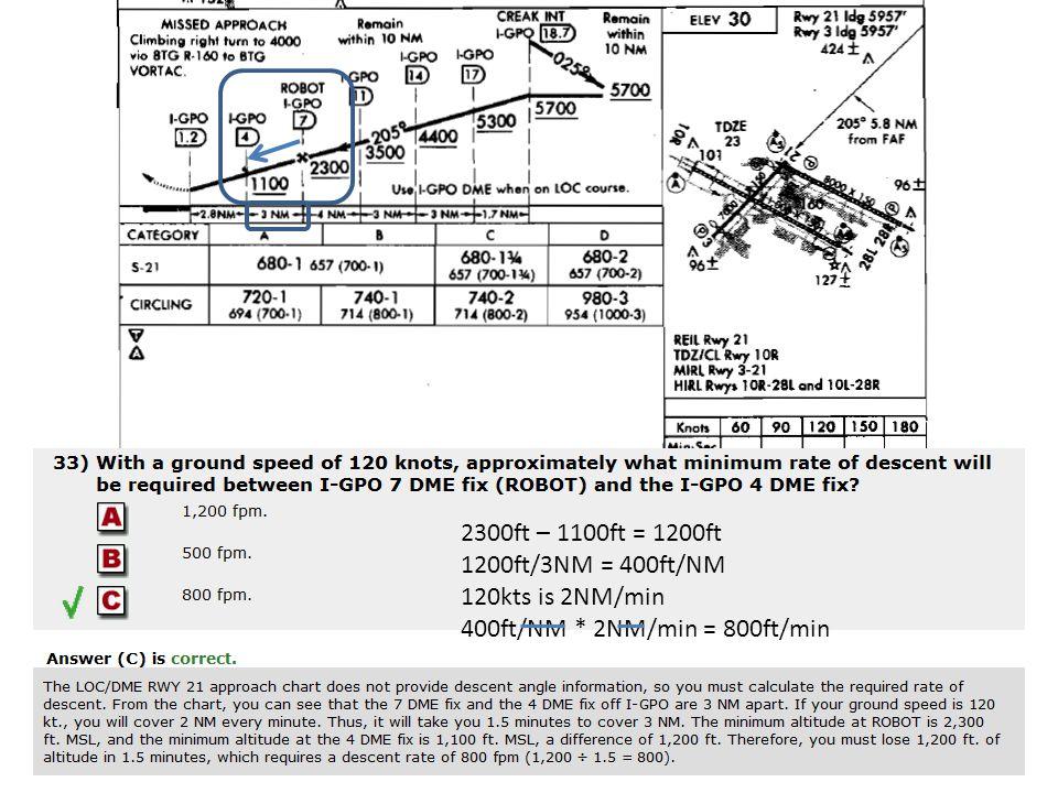 2300ft – 1100ft = 1200ft 1200ft/3NM = 400ft/NM 120kts is 2NM/min 400ft/NM * 2NM/min = 800ft/min