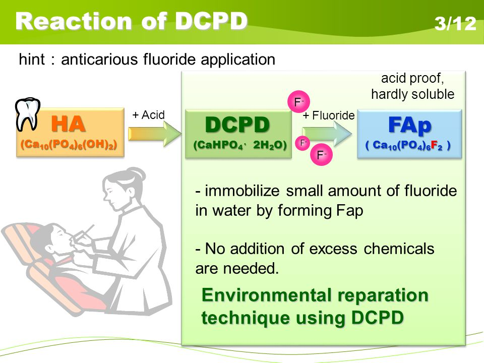 Problem of DCPD 4/12. Reactivity of each DCPD is quite different by the kinds. lag time. lag time.