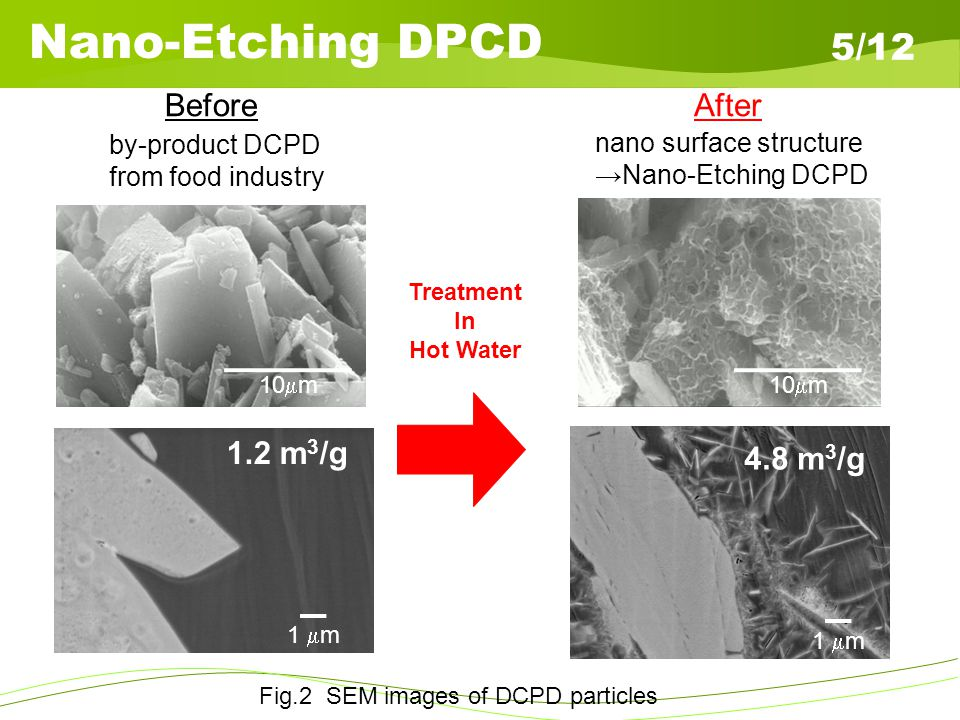 Difference in DCPD 6/12 3 hours lag time Fluoride mg / L no lag time