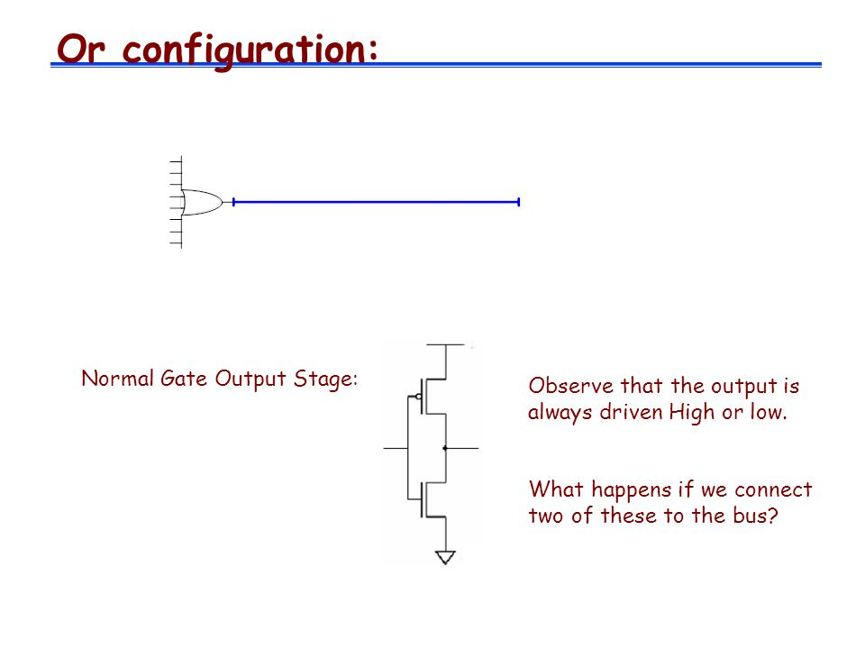 Or configuration: Normal Gate Output Stage: