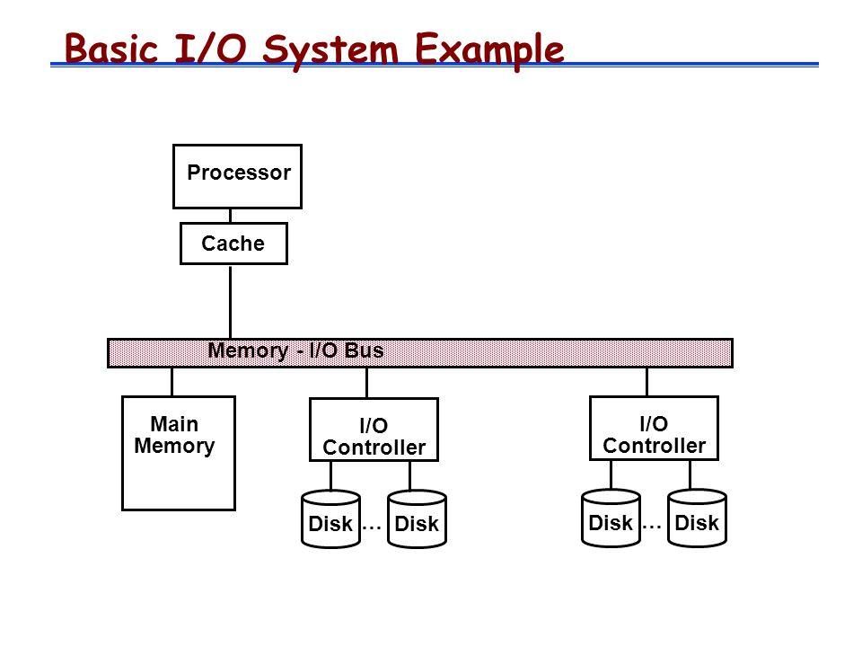 Basic I/O System Example