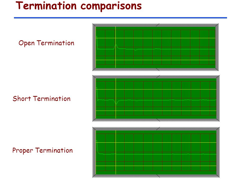 Termination comparisons