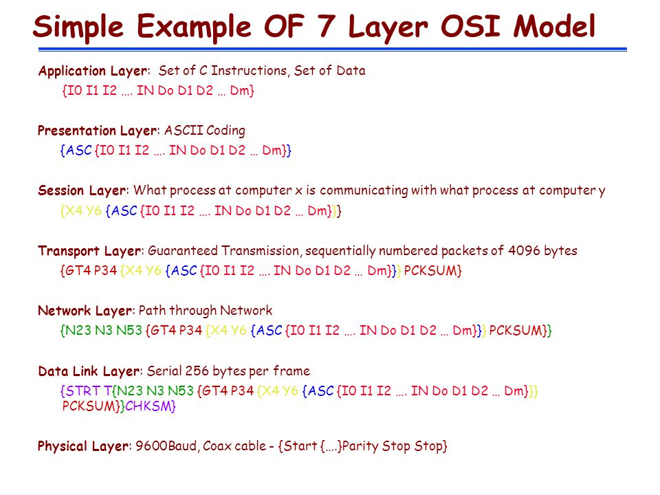 Simple Example OF 7 Layer OSI Model