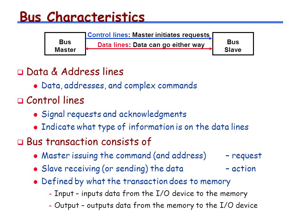 Bus Characteristics Data & Address lines Control lines