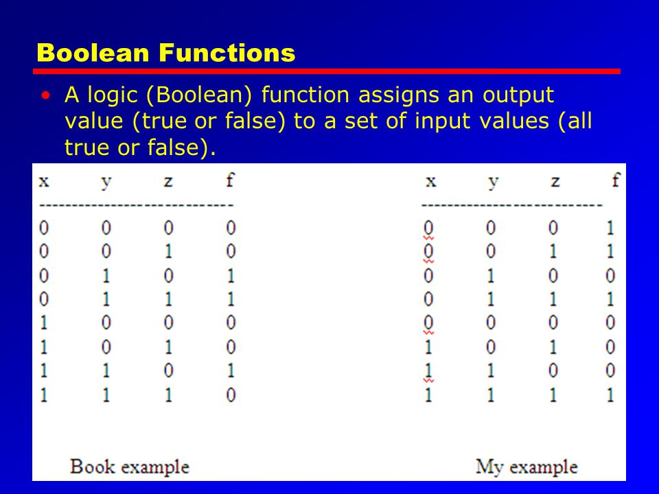 Boolean Functions A logic (Boolean) function assigns an output value (true or false) to a set of input values (all true or false).